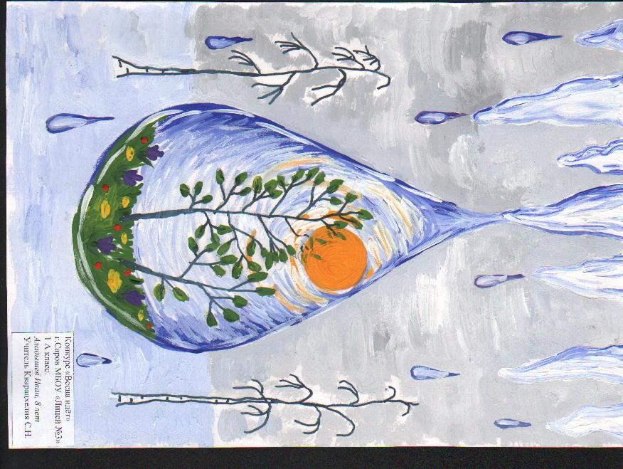 рисунки на тему весна раскраски